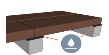 kebony fuktighetsbeskyttende membran